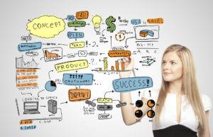 marketing e vendite make consulting srl