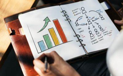 Come aumentare l'efficienza aziendale con la lean organization