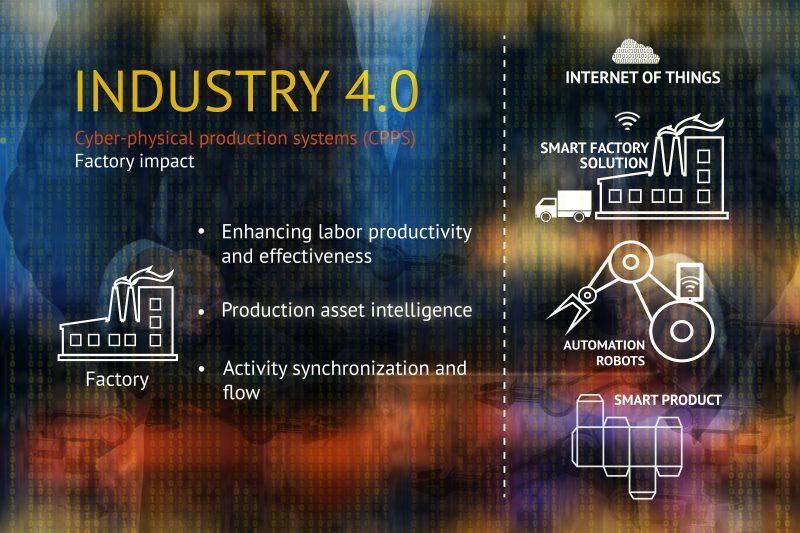 Lean-manufacturing-industria-4.0