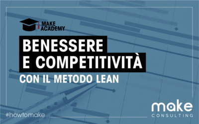 Benessere e competitività con il metodo Lean