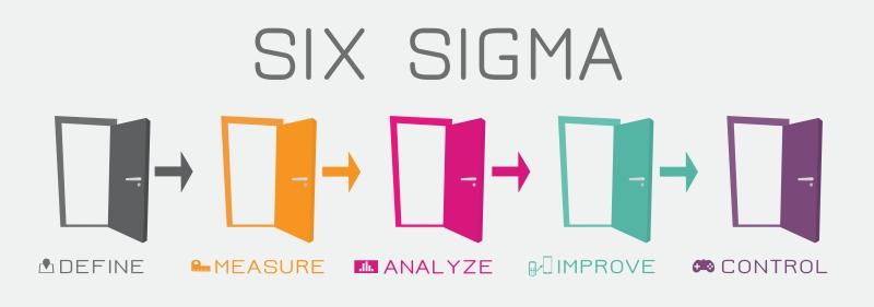 5s e six sigma