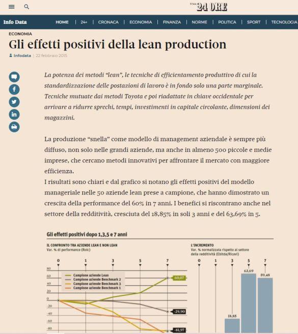 Lean production benefici
