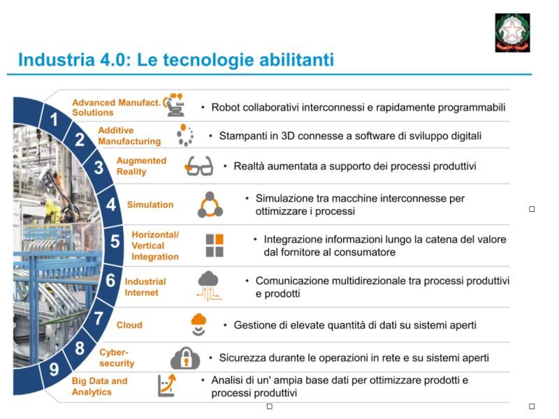 industry-4.0-tecnologie-abilitanti