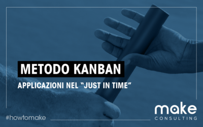 Metodo Kanban – applicazioni nel Just in Time