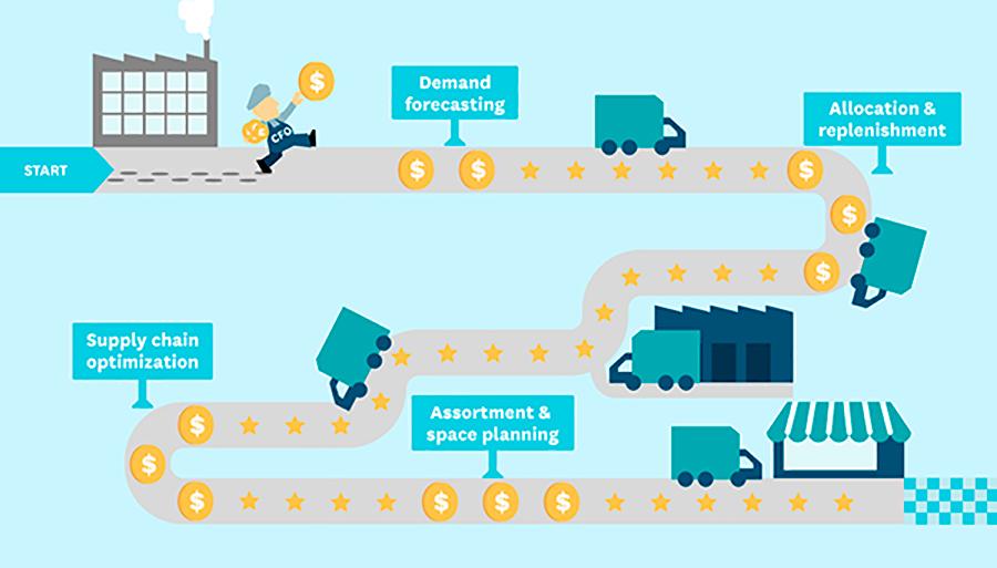 supply-chain-1